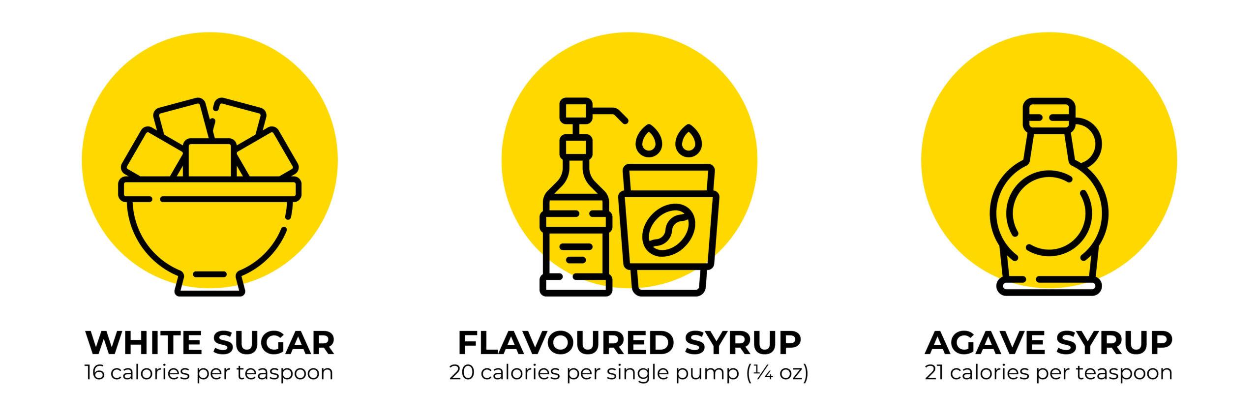 Sugar and syrups